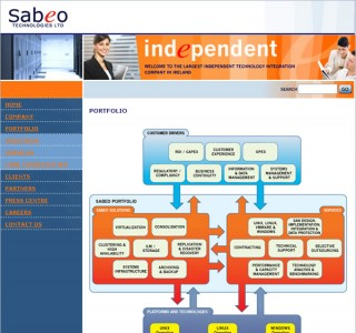 Sabeo Technologies Dublin Website Design